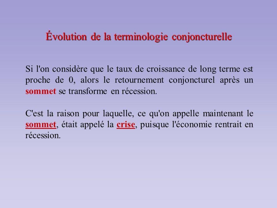 Évolution de la terminologie conjoncturelle