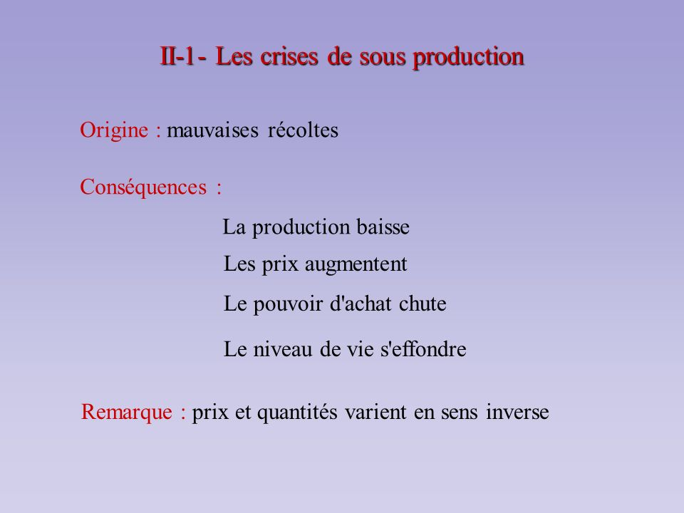 II-1- Les crises de sous production