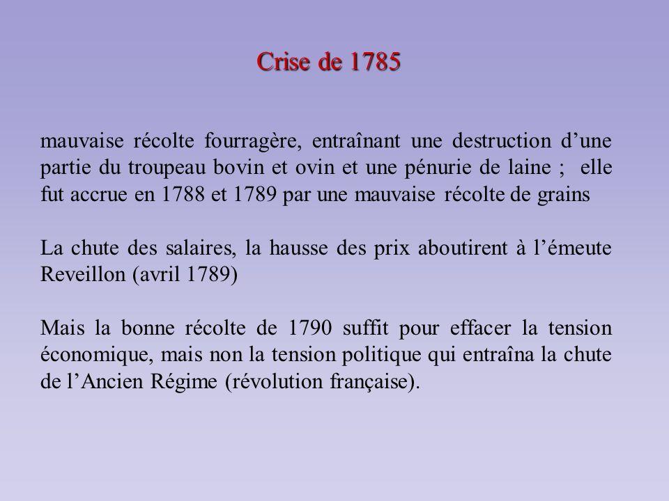 Crise de 1785
