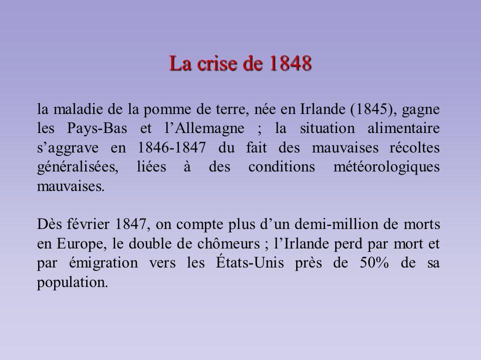 La crise de 1848
