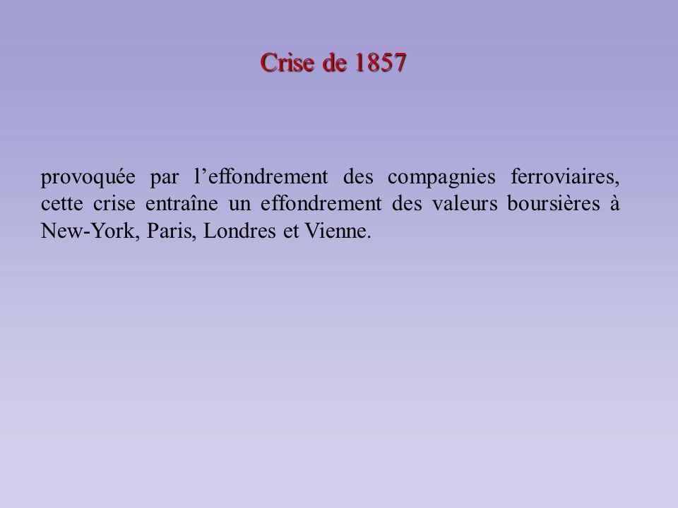 Crise de 1857