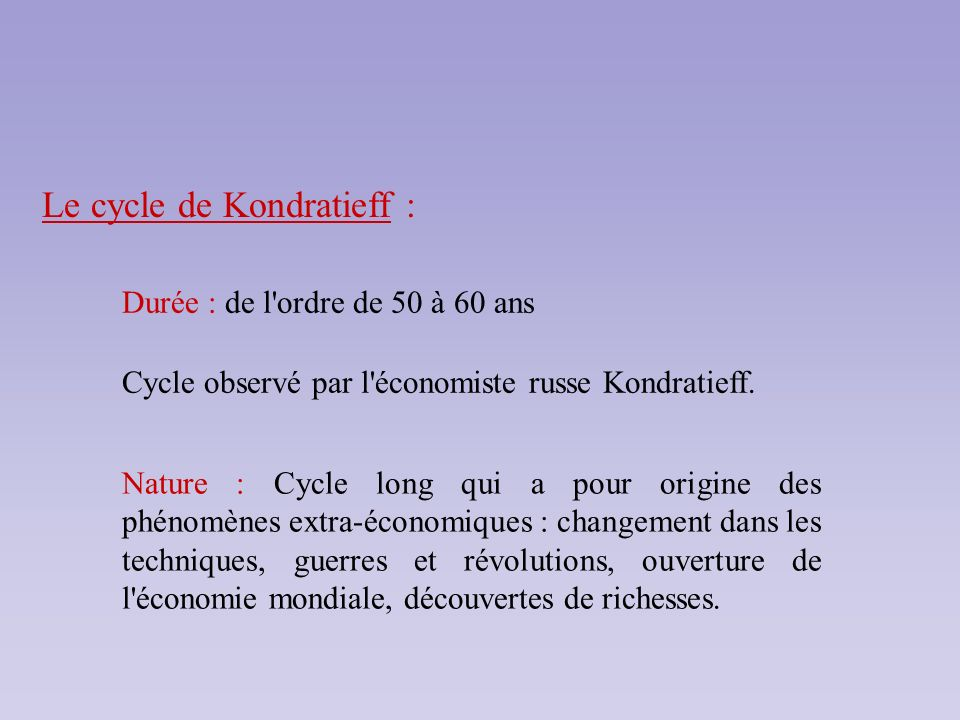 Le cycle de Kondratieff :