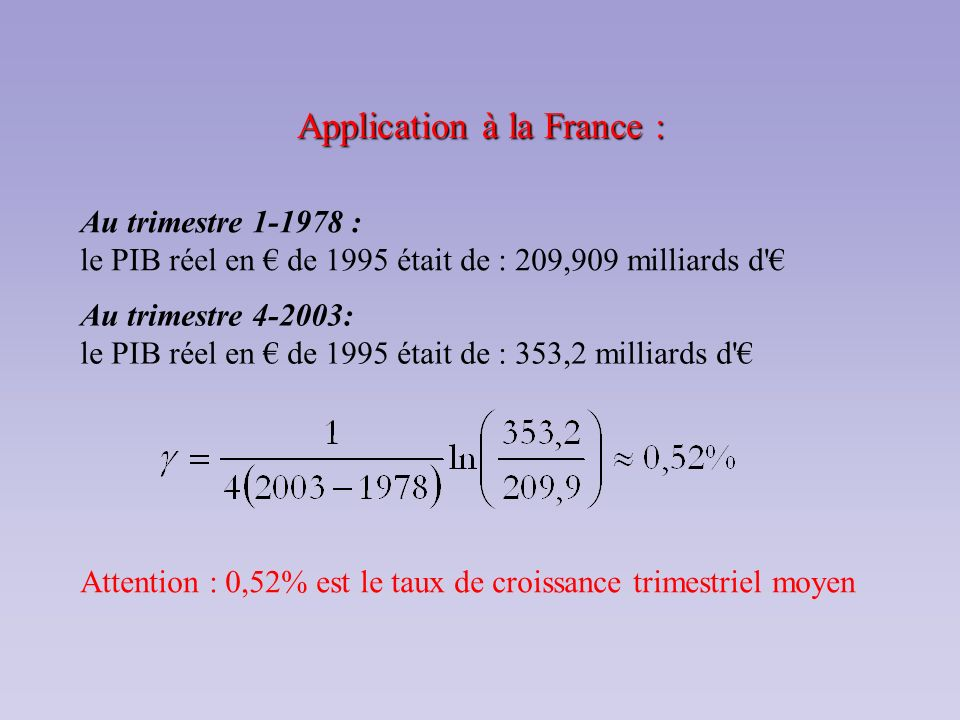 Application à la France :