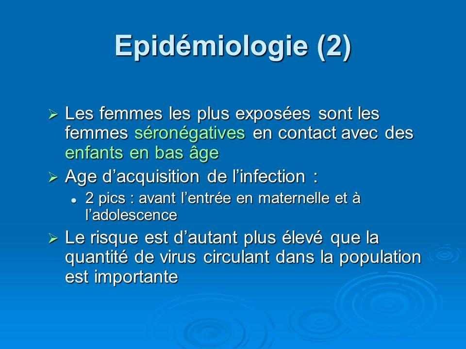Epidémiologie (2) Les femmes les plus exposées sont les femmes séronégatives en contact avec des enfants en bas âge.