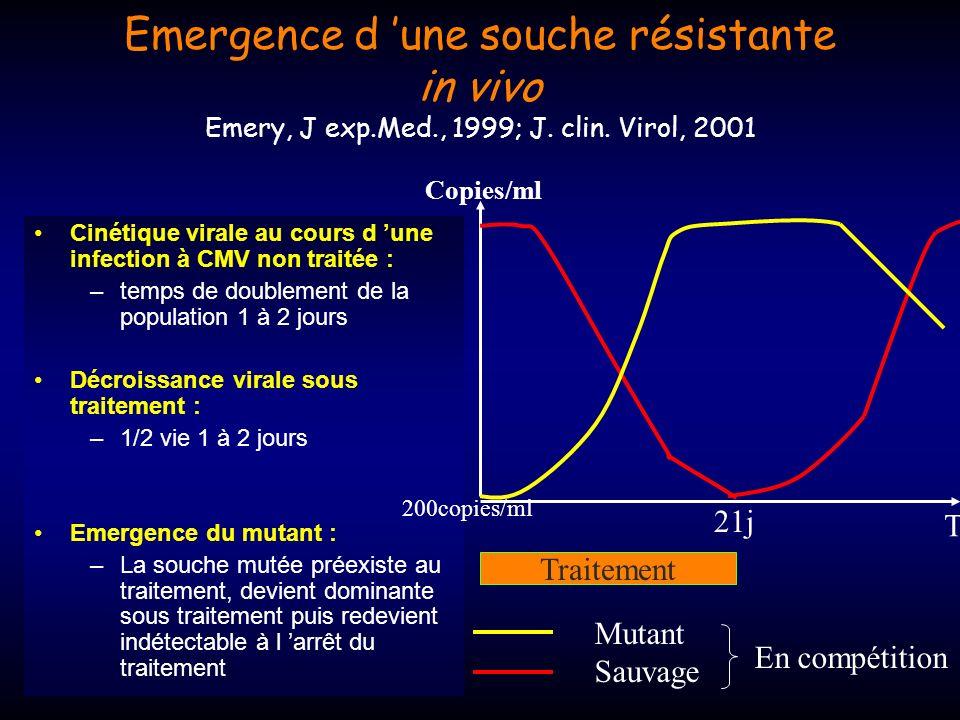 Emergence d 'une souche résistante in vivo Emery, J exp.Med., 1999; J. clin. Virol, 2001