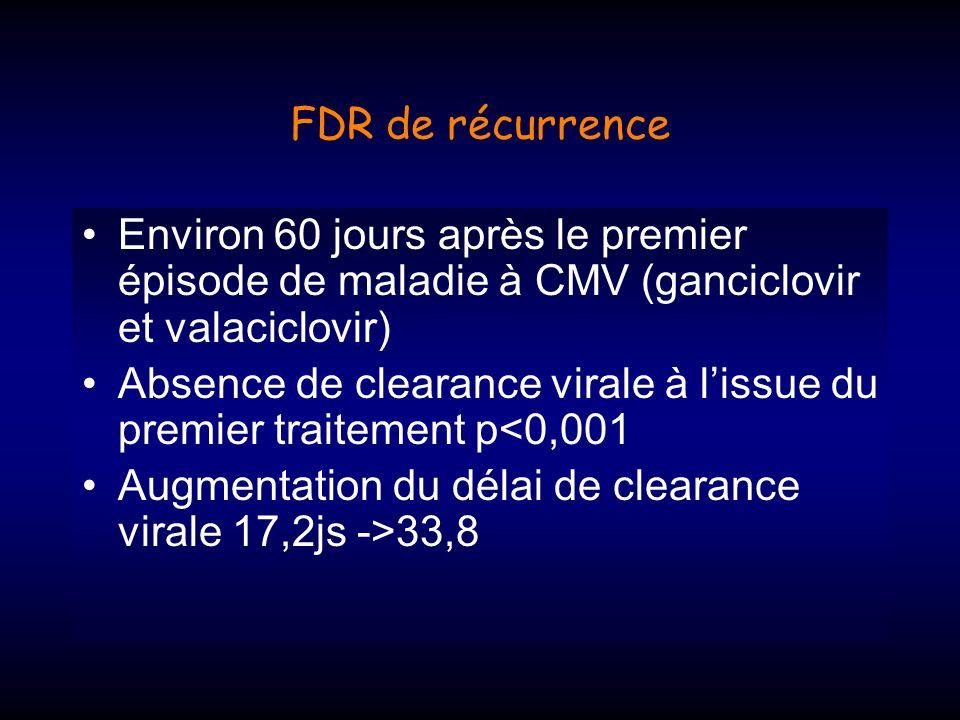 FDR de récurrence Environ 60 jours après le premier épisode de maladie à CMV (ganciclovir et valaciclovir)