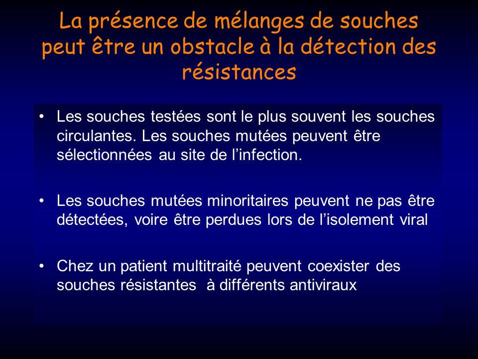 La présence de mélanges de souches peut être un obstacle à la détection des résistances