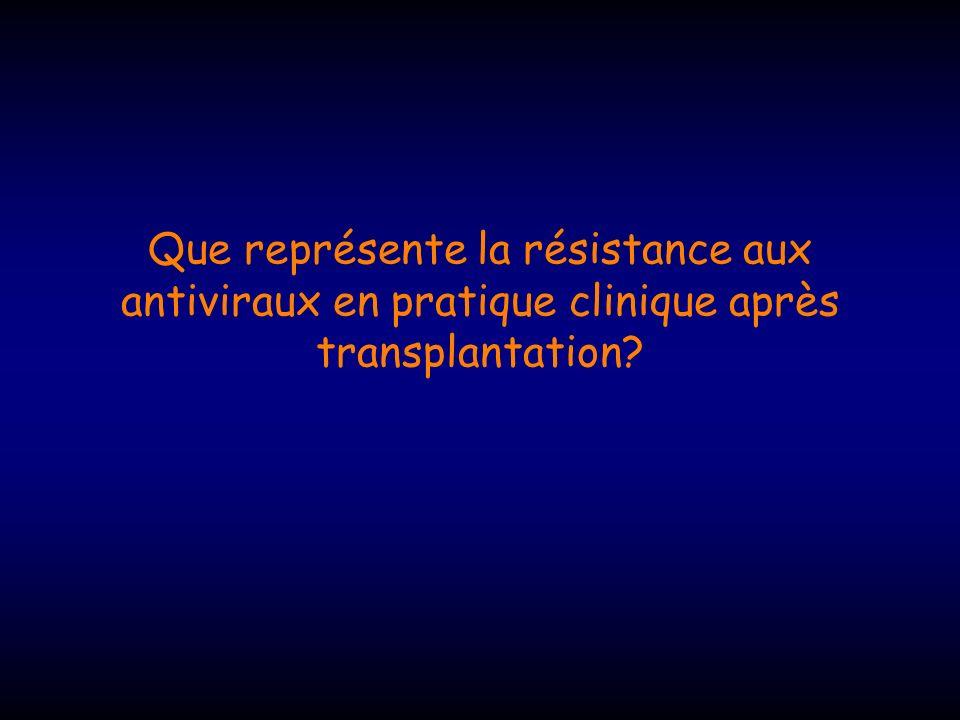Que représente la résistance aux antiviraux en pratique clinique après transplantation