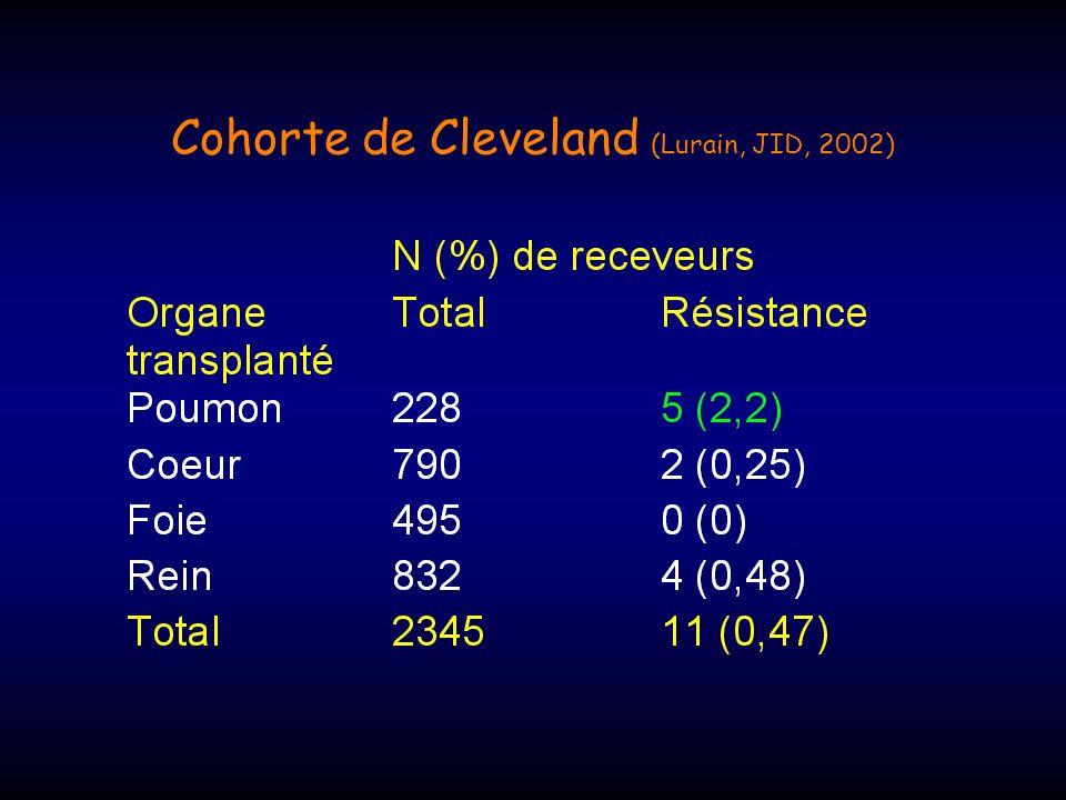 Cohorte de Cleveland (Lurain, JID, 2002)