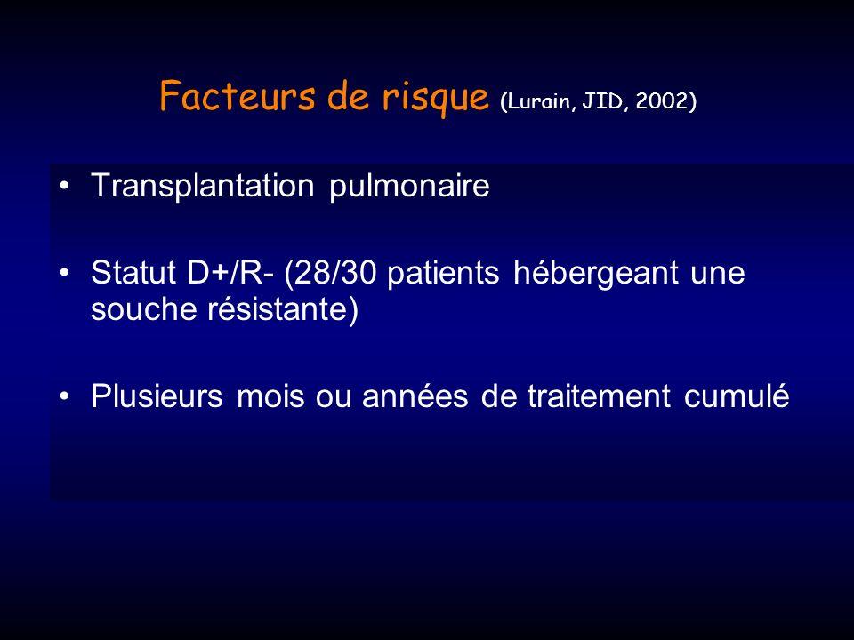 Facteurs de risque (Lurain, JID, 2002)