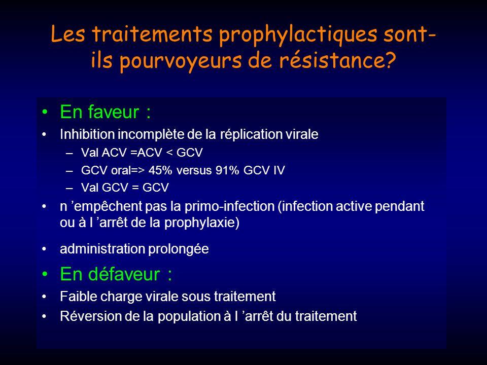 Les traitements prophylactiques sont-ils pourvoyeurs de résistance