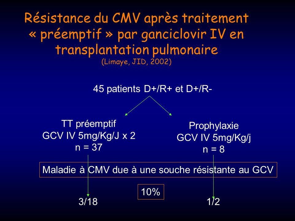 Résistance du CMV après traitement « préemptif » par ganciclovir IV en transplantation pulmonaire (Limaye, JID, 2002)