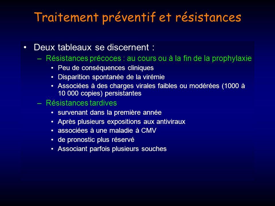 Traitement préventif et résistances
