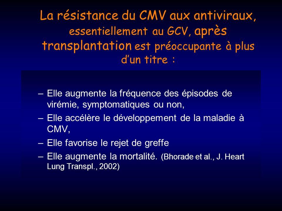 La résistance du CMV aux antiviraux, essentiellement au GCV, après transplantation est préoccupante à plus d'un titre :