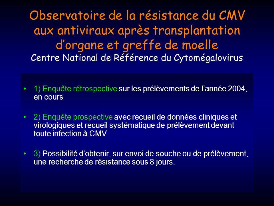 Observatoire de la résistance du CMV aux antiviraux après transplantation d'organe et greffe de moelle Centre National de Référence du Cytomégalovirus