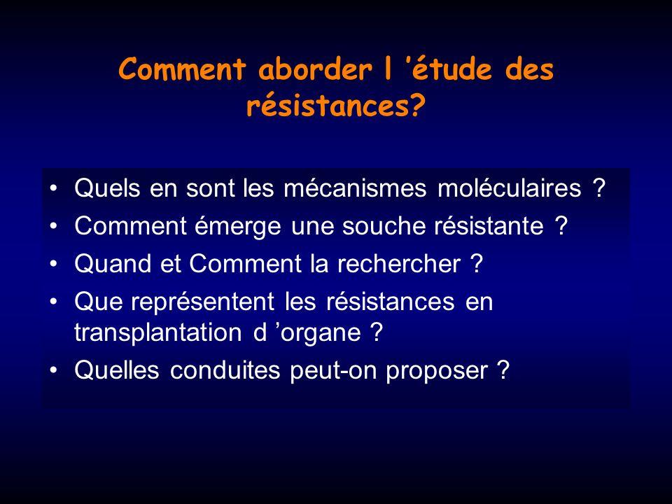 Comment aborder l 'étude des résistances