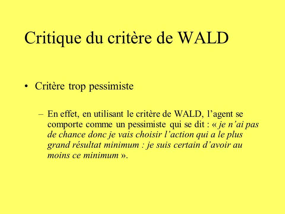 Critique du critère de WALD