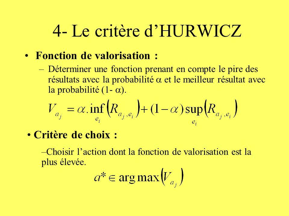 4- Le critère d'HURWICZ Fonction de valorisation : Critère de choix :