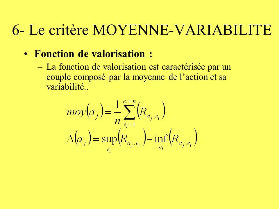 6- Le critère MOYENNE-VARIABILITE