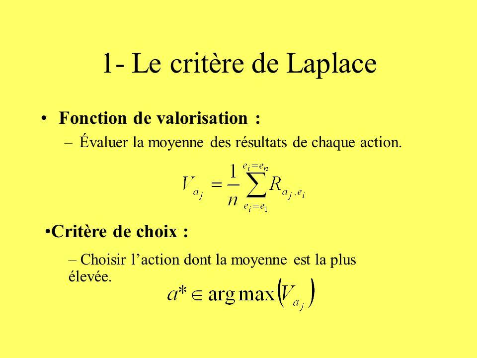 1- Le critère de Laplace Fonction de valorisation : Critère de choix :
