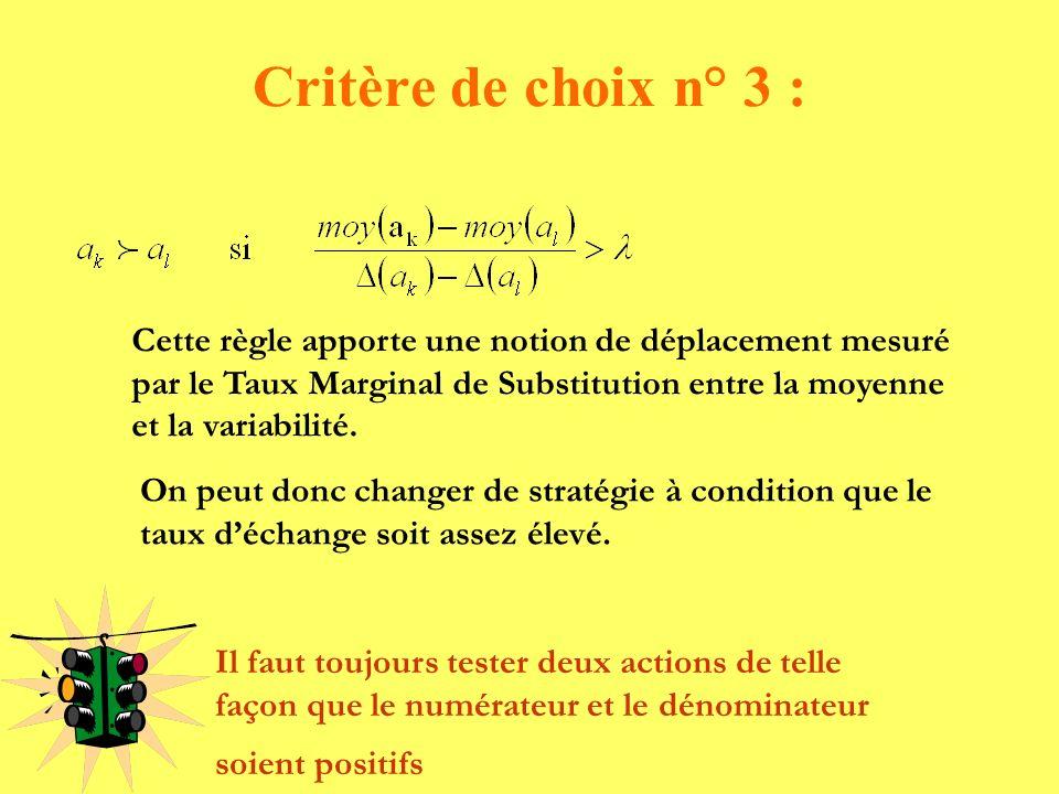 Critère de choix n° 3 : Cette règle apporte une notion de déplacement mesuré par le Taux Marginal de Substitution entre la moyenne et la variabilité.