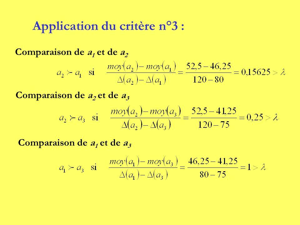 Application du critère n°3 :
