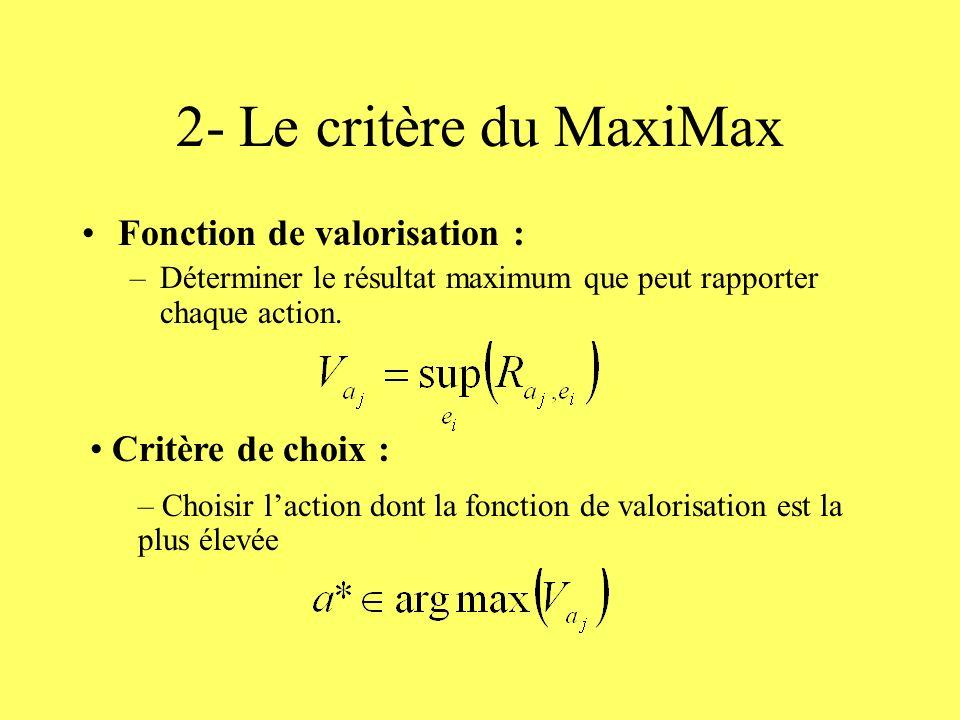 2- Le critère du MaxiMax Fonction de valorisation : Critère de choix :