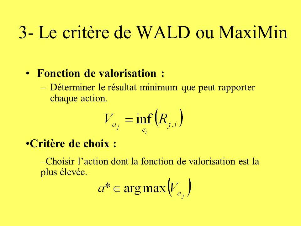 3- Le critère de WALD ou MaxiMin
