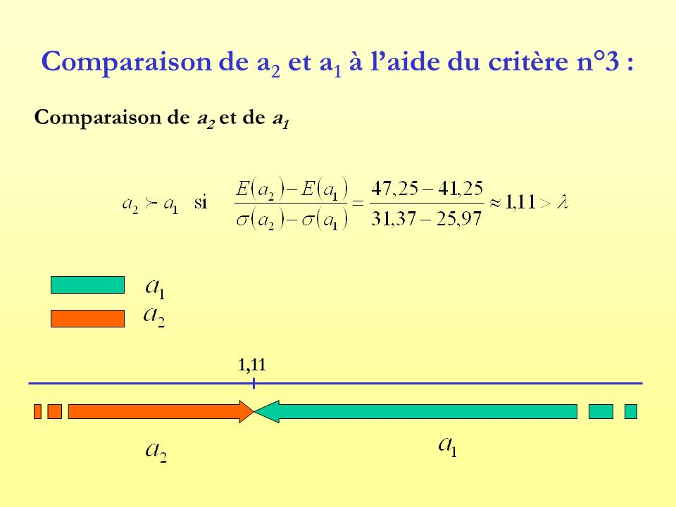 Comparaison de a2 et a1 à l'aide du critère n°3 :