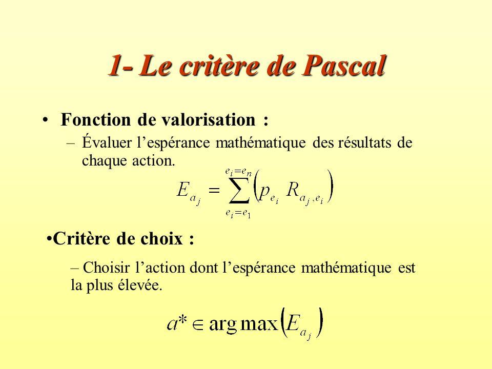 1- Le critère de Pascal Fonction de valorisation : Critère de choix :
