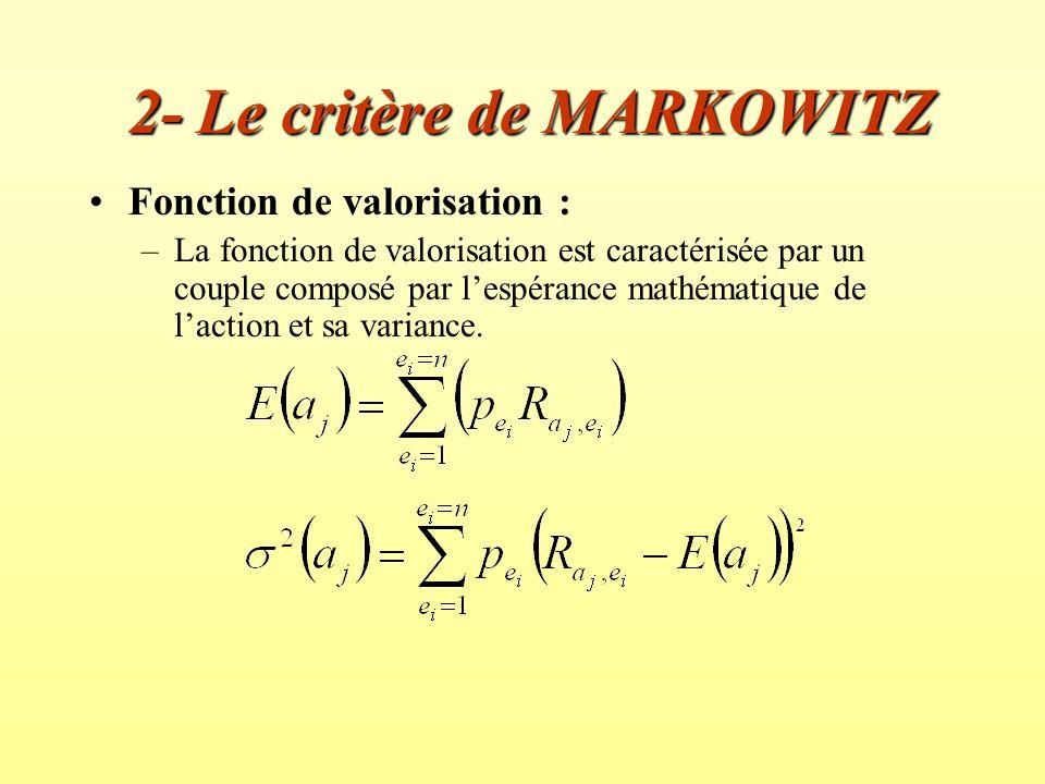 2- Le critère de MARKOWITZ