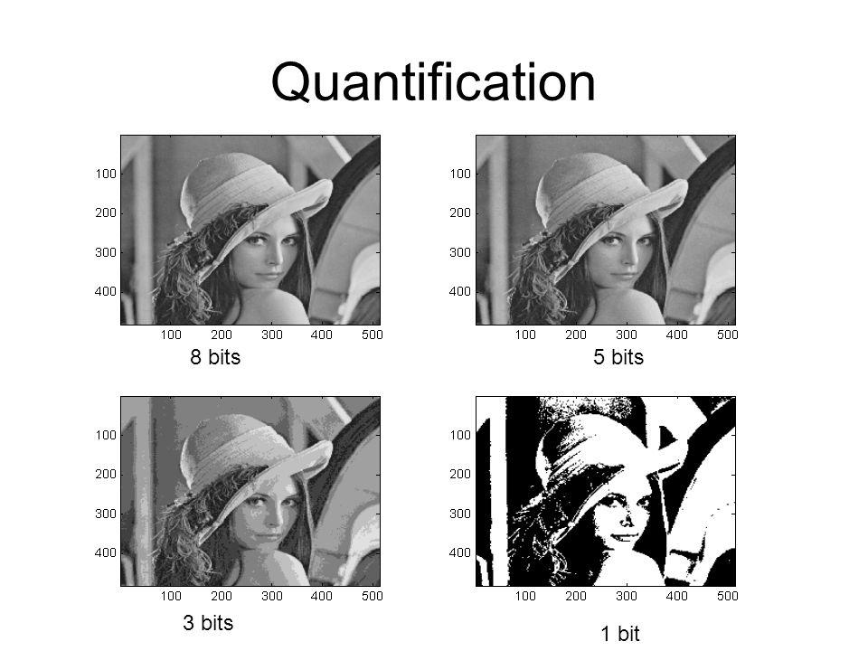 Quantification 8 bits 5 bits 3 bits 1 bit