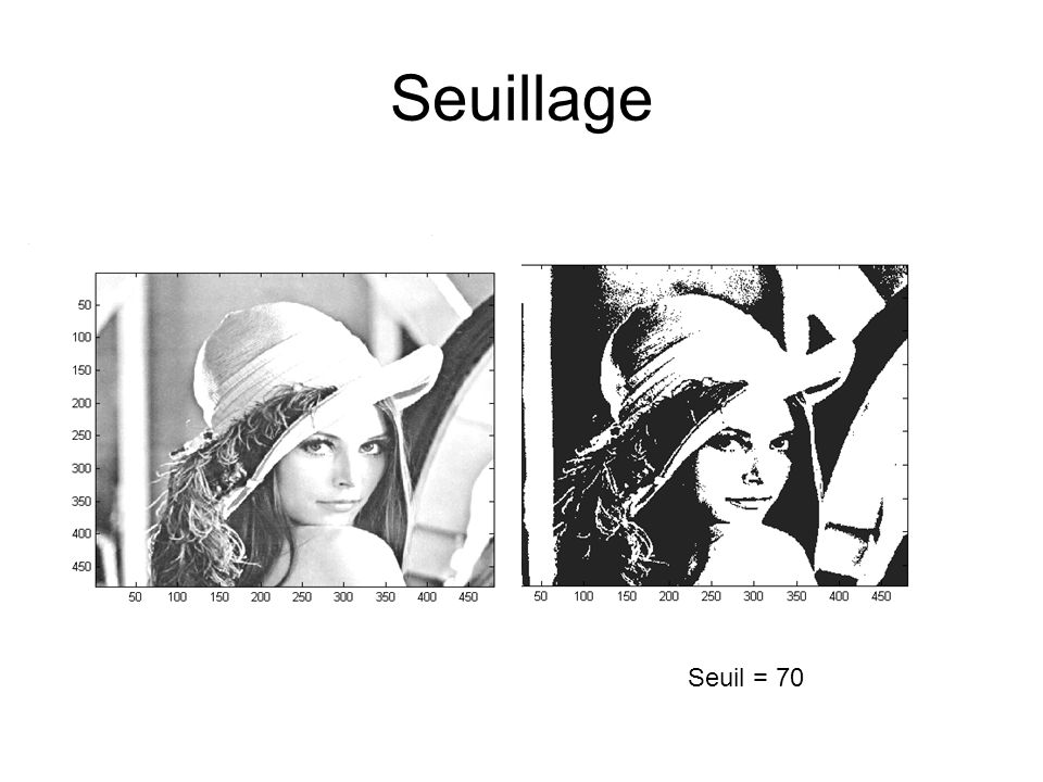 Seuillage Seuil = 70