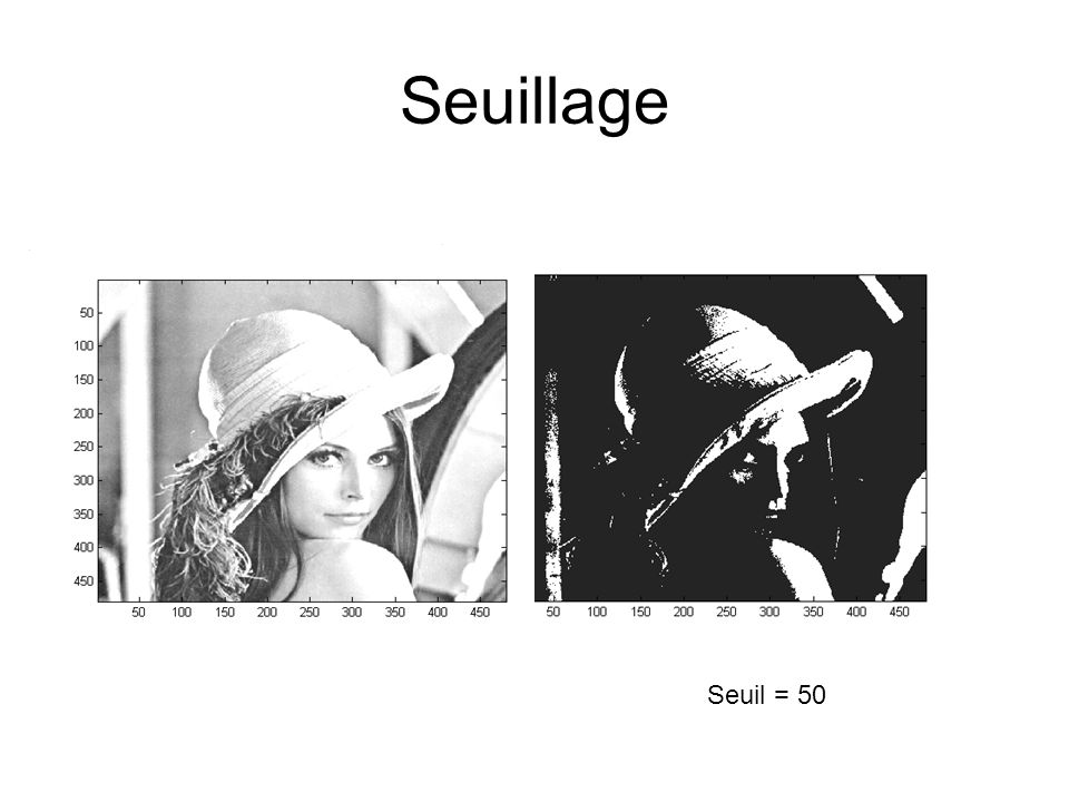 Seuillage Seuil = 50