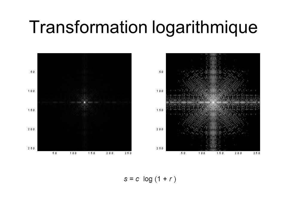 Transformation logarithmique