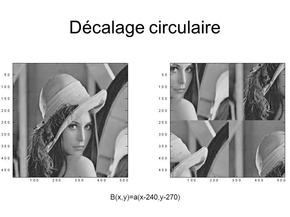 Décalage circulaire B(x,y)=a(x-240,y-270)