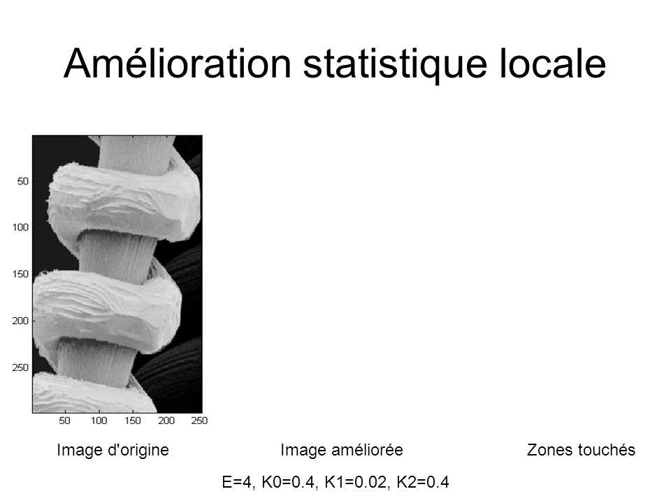 Amélioration statistique locale