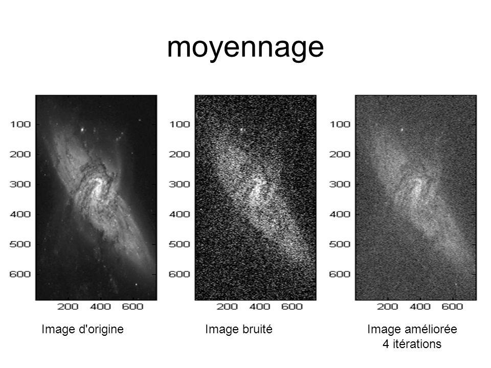 moyennage Image d origine Image bruité Image améliorée 4 itérations