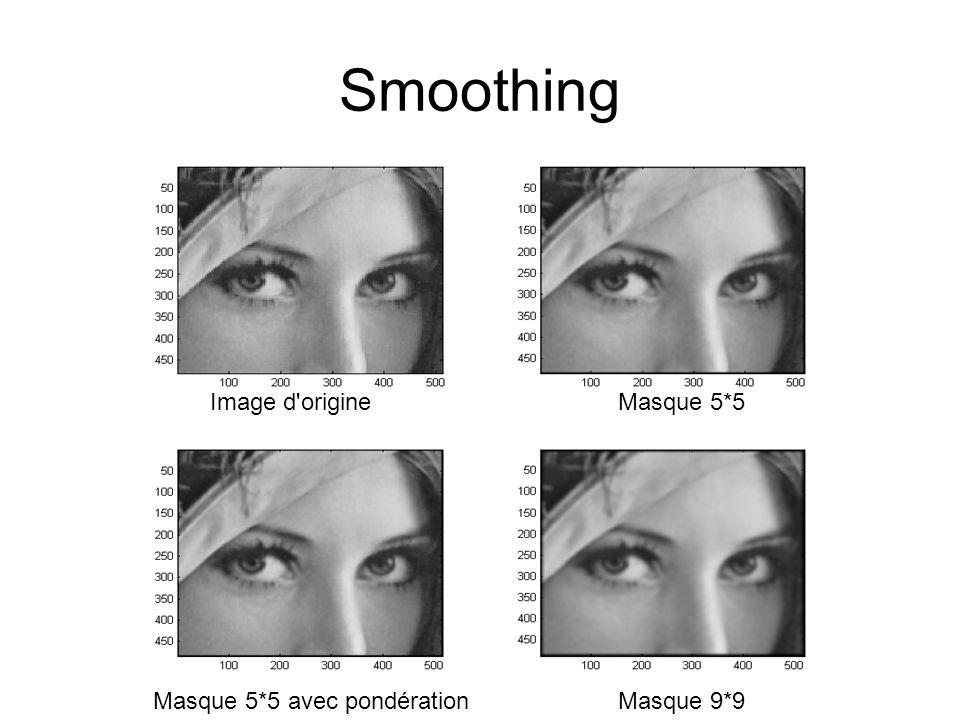Masque 5*5 avec pondération