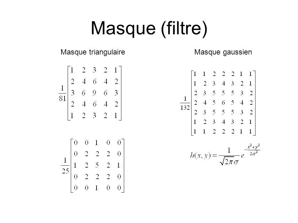 Masque (filtre) Masque triangulaire Masque gaussien