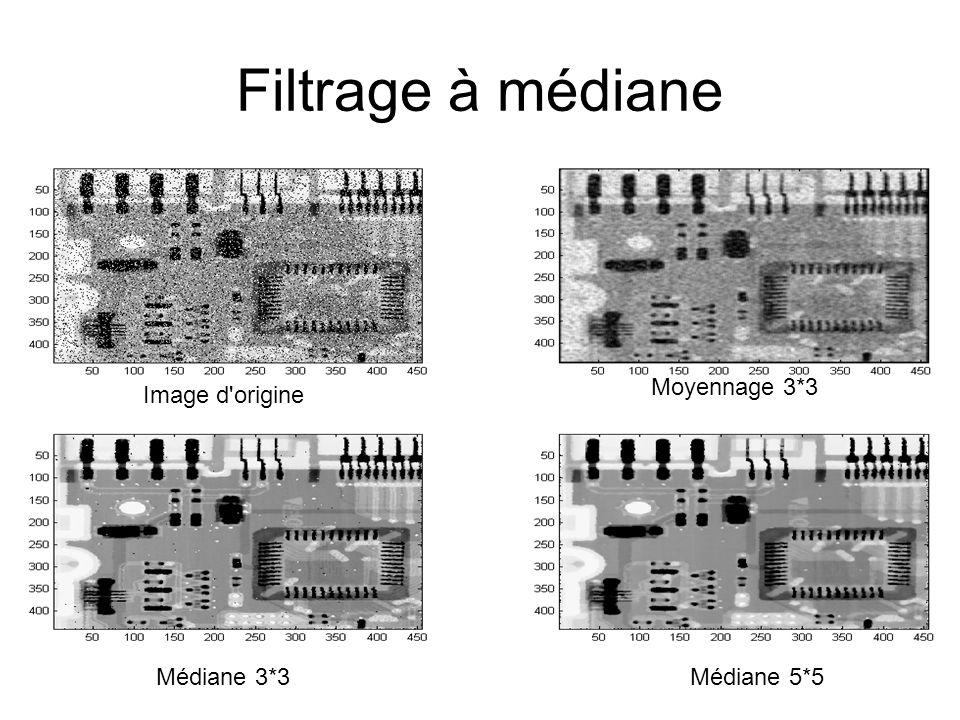 Filtrage à médiane Moyennage 3*3 Image d origine Médiane 3*3
