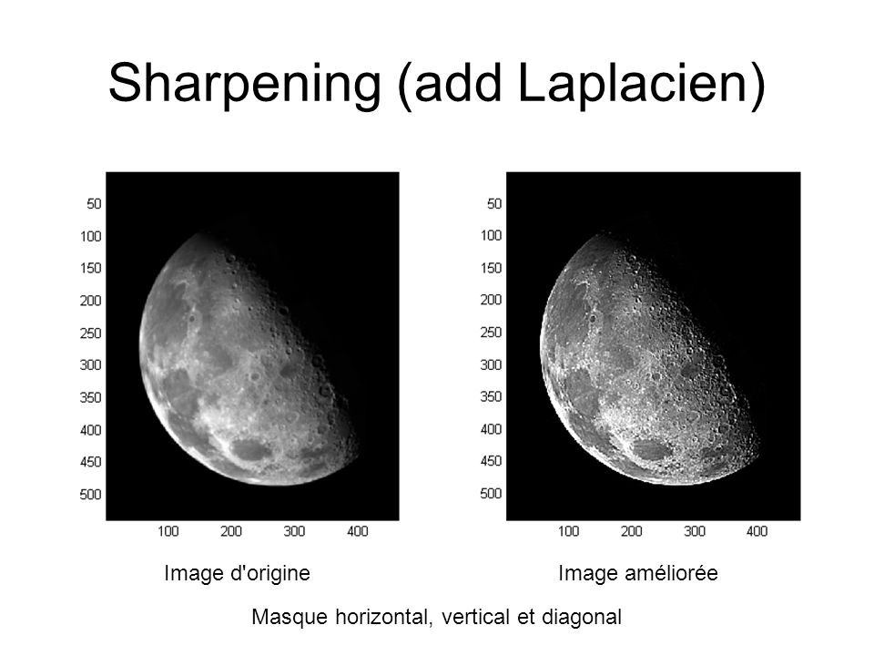 Sharpening (add Laplacien)