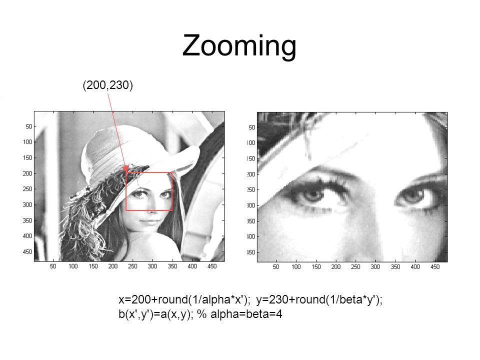 Zooming (200,230) x=200+round(1/alpha*x ); y=230+round(1/beta*y );