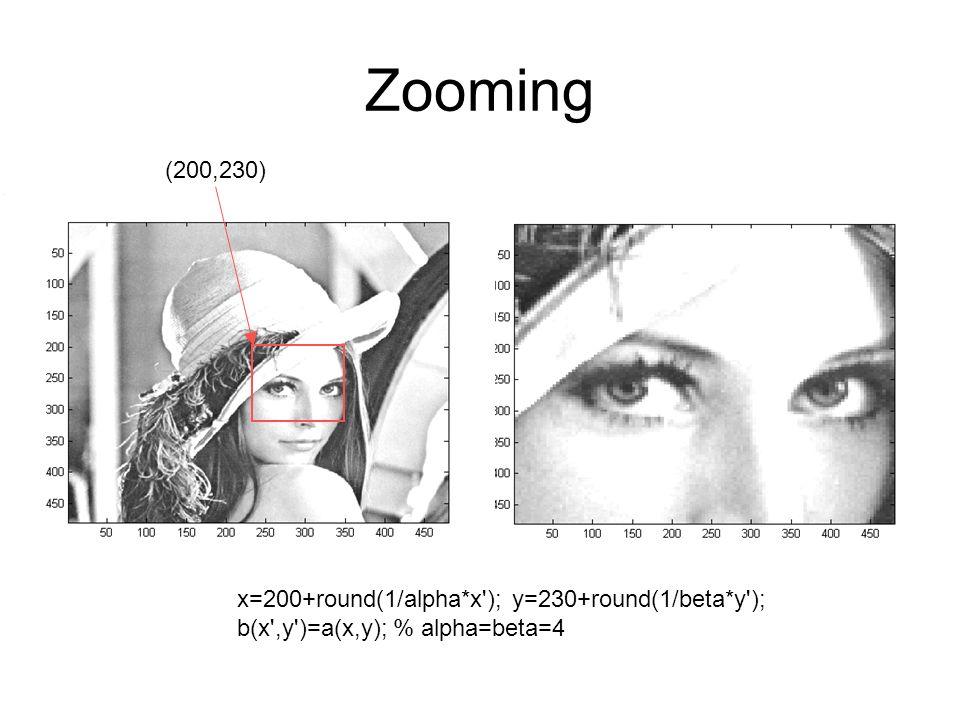 Zooming (200,230) x=200+round(1/alpha*x ); y=230+round(1/beta*y );