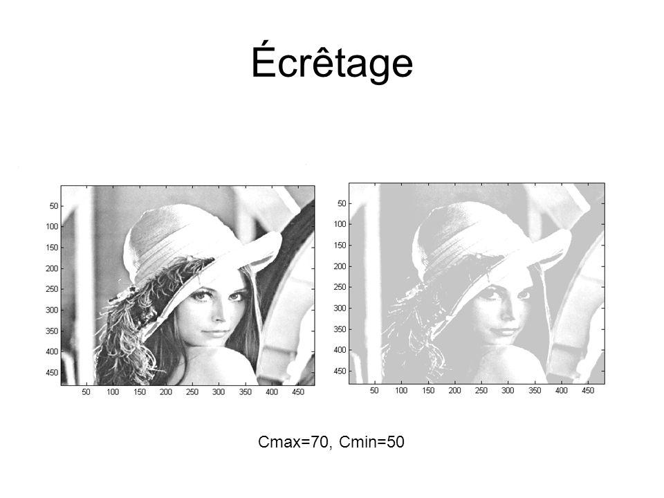 Écrêtage Cmax=70, Cmin=50