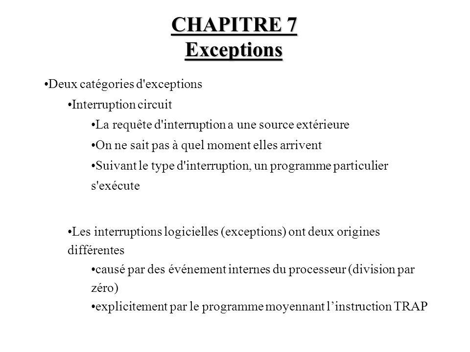 CHAPITRE 7 Exceptions Deux catégories d exceptions
