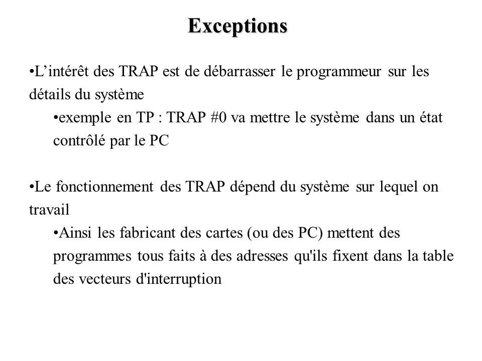 Exceptions L'intérêt des TRAP est de débarrasser le programmeur sur les détails du système.