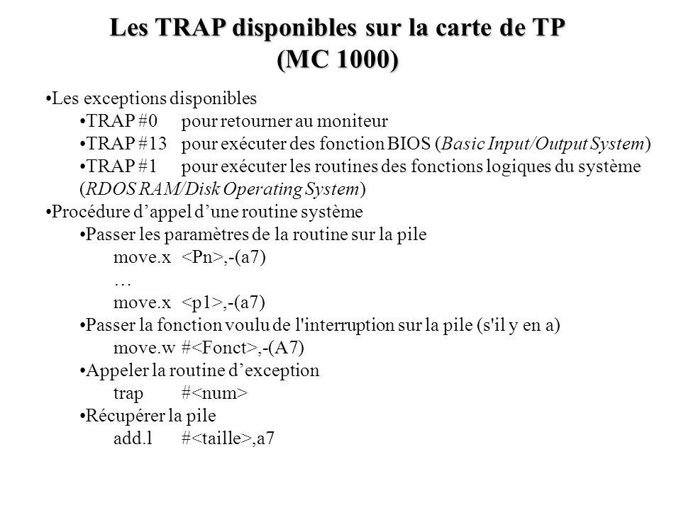 Les TRAP disponibles sur la carte de TP (MC 1000)