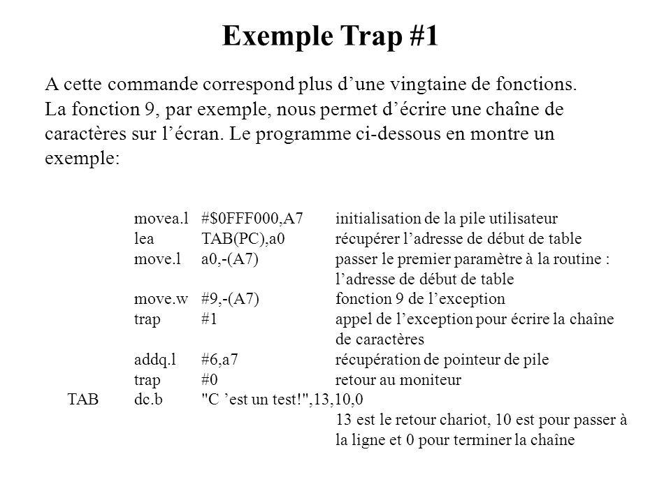 Exemple Trap #1 A cette commande correspond plus d'une vingtaine de fonctions.