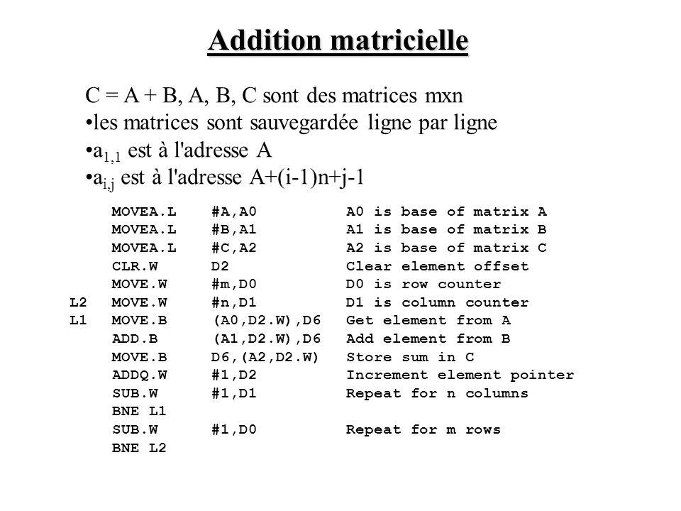 Addition matricielle C = A + B, A, B, C sont des matrices mxn